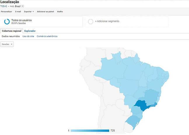 Analytics - Dados de Localização