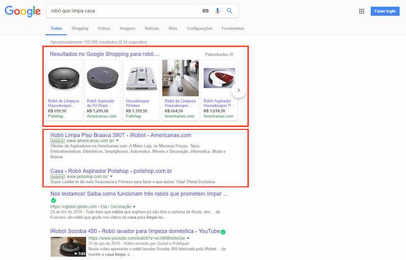 Anúncios do AdWords na Página de Resultados do Google