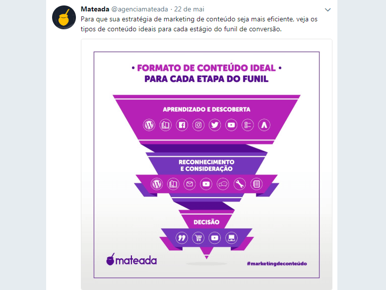 Post Twitter