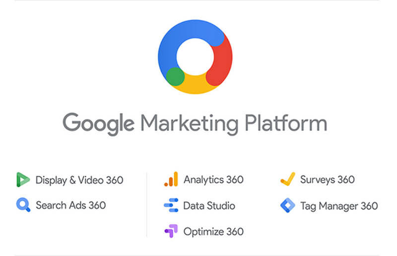 Logotipo do Google Marketing Platform com a lista de ferramentas da plataforma.