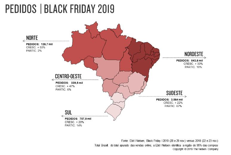Regiões que mais vendem na Black Friday